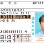 運転免許証だけでお金を借りる方法と注意点